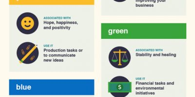 Color Coding Your Workspace [Infographic]