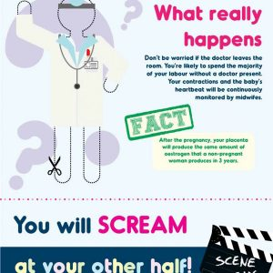 Pregnancy Myths From TV [Infographic]