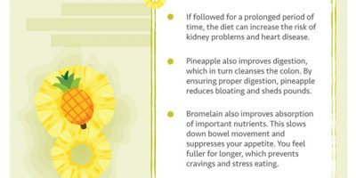 How to Lose Weight on the Pineapple Diet [Infographic]
