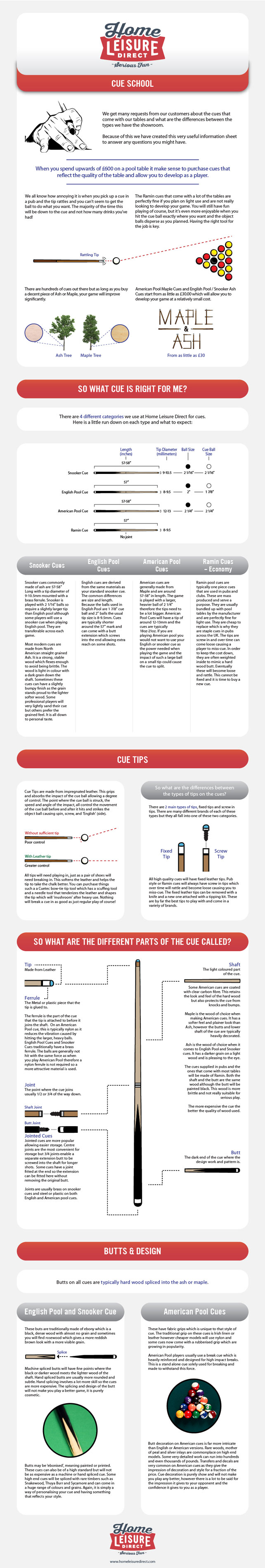 Difference Between A Pool Cue Amp Snooker Cue Infographic