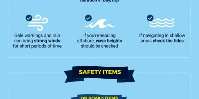 Tips for Boat Maintenance [Infographic]