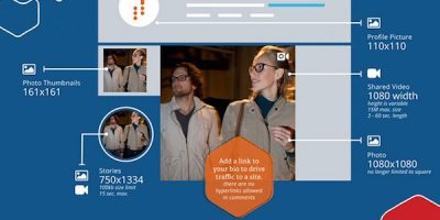 Social Network Image & Video Size Guide [Infographic]