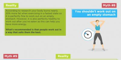 15 Fitness Myths Debunked [Infographic]