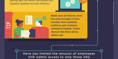Is Your Business Prepared for a Cyber Attack? [Infographic]