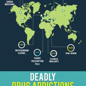 The Most Addictive Drugs In the World [Infographic]