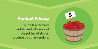 Farmers' Market Guide [Infographic]