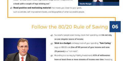 9 Effective Habits of Millionaires [Infographic]