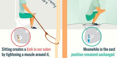 Why The Way You Poo Is Harming You [Infographic]
