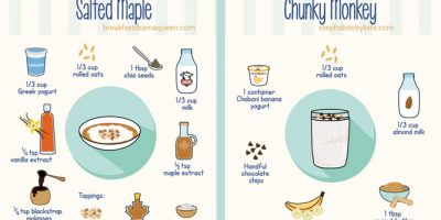 20 Overnight Oats Recipes [Infographic]