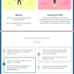 How To Stay Hydrated During Exercise [Infographic]