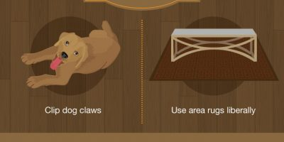 Tips to Protect Your Hardwood Floors [Infographic]