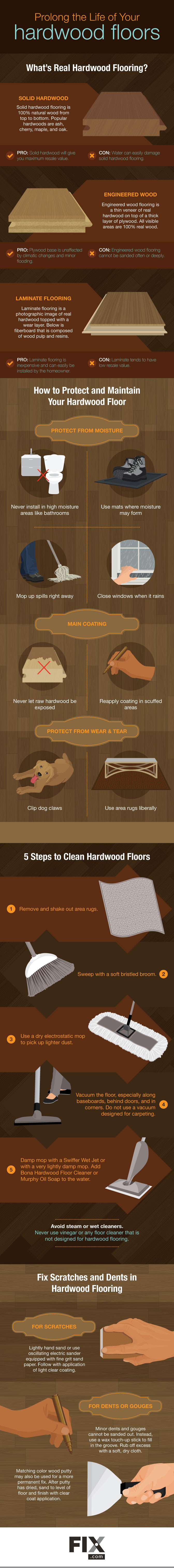 Tips to Protect Your Hardwood Floors