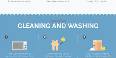 Lifesaving Kitchen Hacks [Infographic]