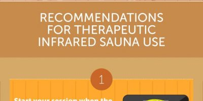 Infrared Sauna Benefits [Infographic]