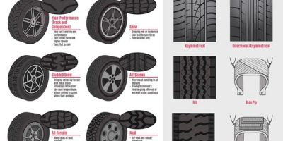 Different Types of Tires & What They're For [Guide]