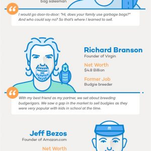 The Unglamorous Former Jobs of Successful People [Infographic]