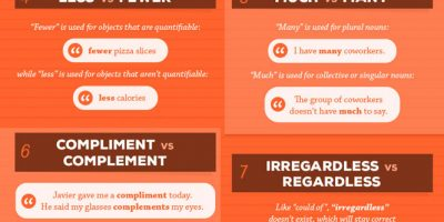 Grammar Cheat Sheet for Writers [Infographic]