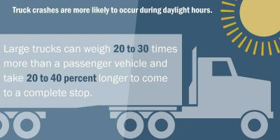 Infographic: Truck Accidents Stats & Facts