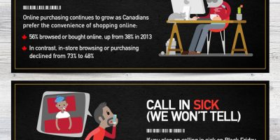 Canadian Buying Behavior on Black Friday [Infographic]