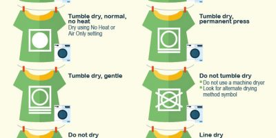 Laundry Tips: Decoding Clothing Tag Labels [Infographic]