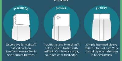 Guide to Men's Shirts [Infographic]