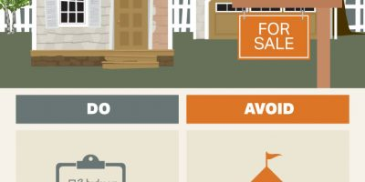 Infographic: Tackling a Fixer-Upper