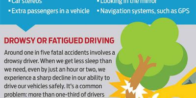Distracted Driving Facts & Stats [Infographic]
