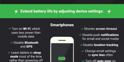 How to Prolong Battery Life of Your Smartphone & Tablet [Infographic]
