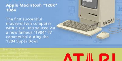 10 Defining Devices In Computing History [Infographic]