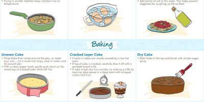 How to: Fix 21 Common Cooking and Baking Mistakes