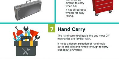 Choosing a Toolbox [Infographic]