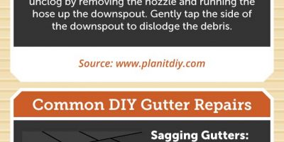Gutter Maintenance & Repair Guide