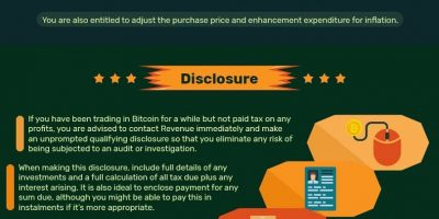 How to Pay Your Bitcoin Taxes [Infographic]