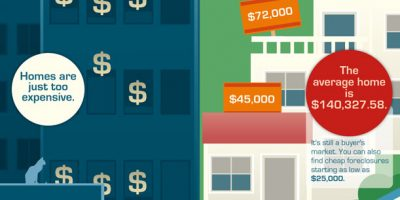Home Buying Myths vs. Facts [Infographic]