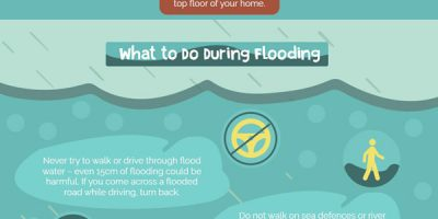 Are You Prepared for Flooding? [Infographic]