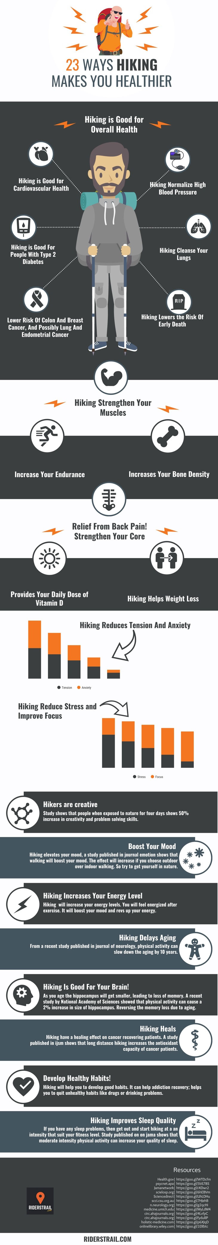 How Hiking Makes You Healthier