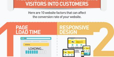 10 Critical Website Factors for Conversion