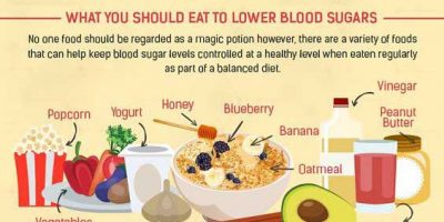 How To Bring Down Your Blood Sugar