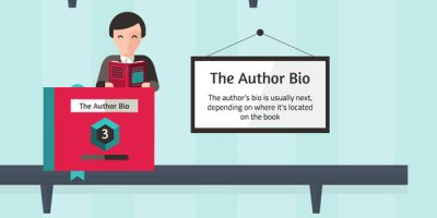 How People Judge a Book [Infographic]