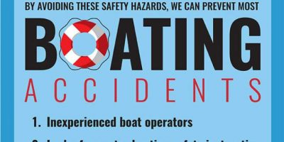 7 Boating Accident Prevention Tips [Infographic]