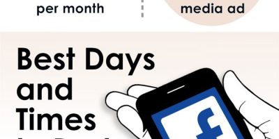 How to Stop Failing At Social Media [Infographic]