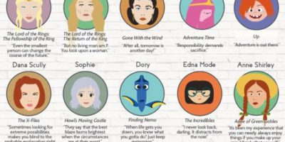 50 Empowering Quotes from Fictional Female Characters