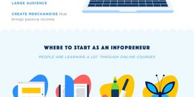 How to Turn Your Skill Into a Business [Infographic]