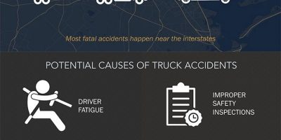 Truck Accidents in Texas [Infographic]