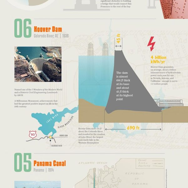 Top 10 Most Impressive Civil Engineering Projects of All ... Great Civil Engineering Projects