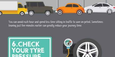 10 Ways To Reduce the Cost of Car Commute