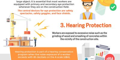 Personal Protective Equipment: a Guide