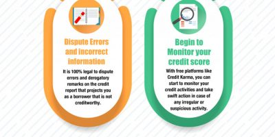How to Fix Your Credit [Infographic]