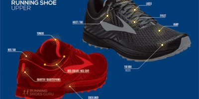 Running Shoes Explained [Infographic]