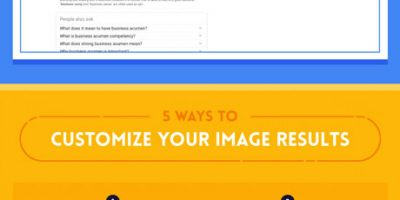 Google Search Hacks to Find Almost Anything [Infographic]